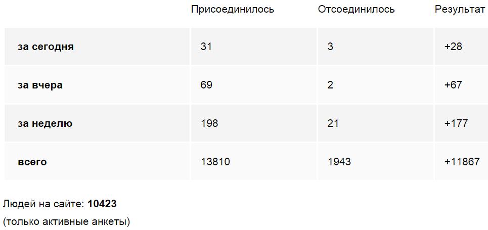 http://s7.uploads.ru/1tdsf.png