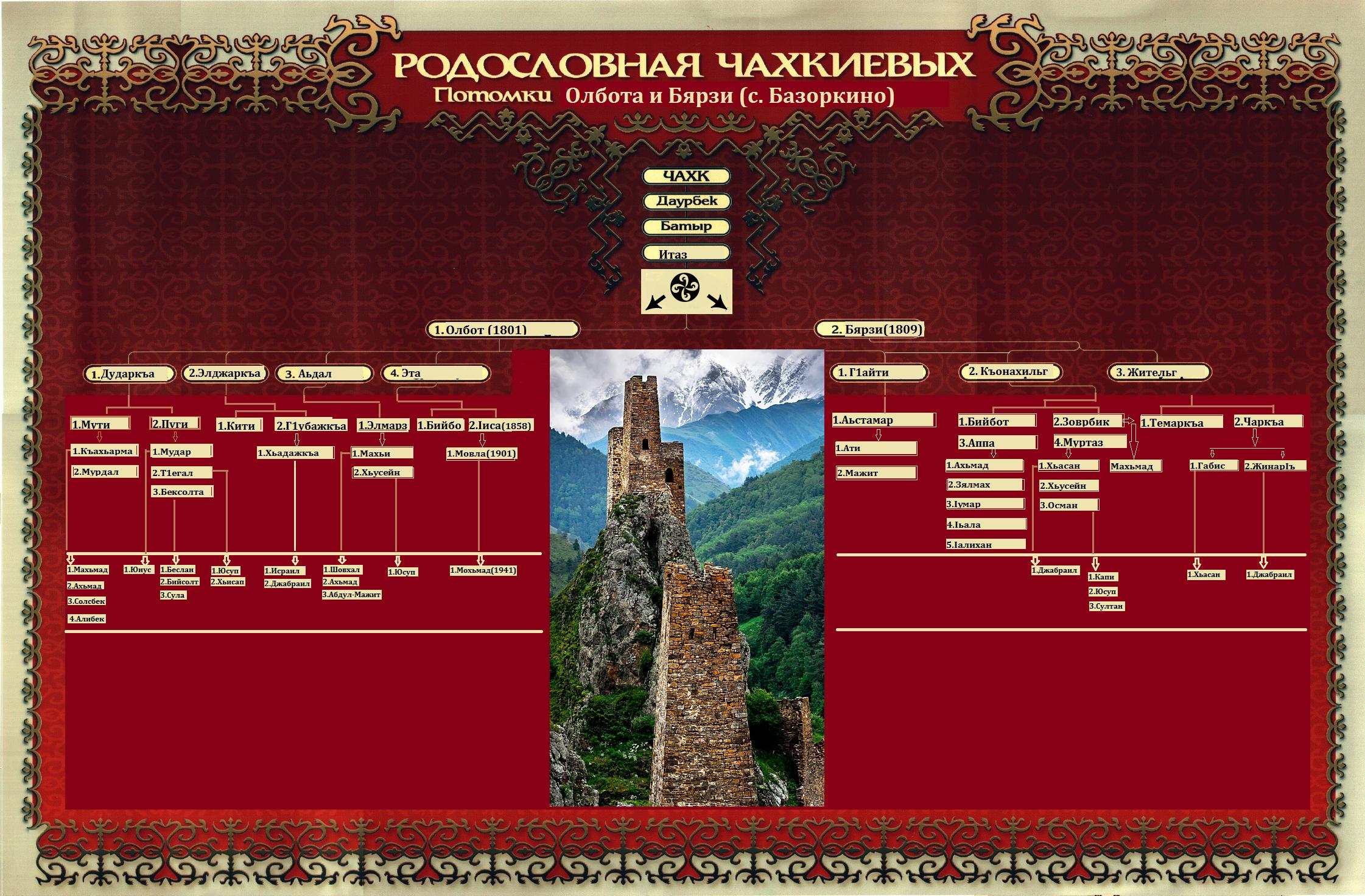 http://s7.uploads.ru/2boEC.png
