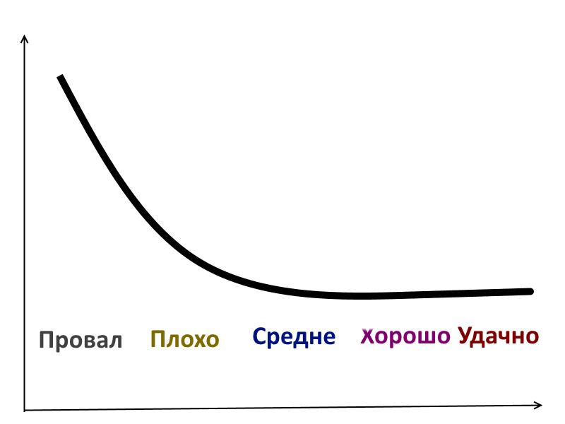 http://s7.uploads.ru/5wcbe.png