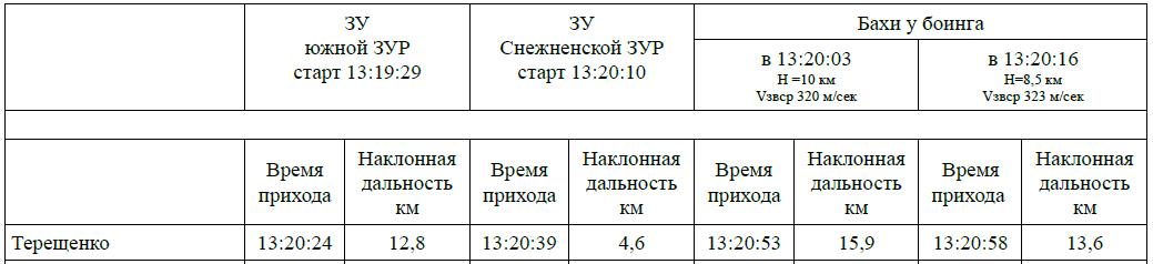 http://s7.uploads.ru/9Jh0Z.png