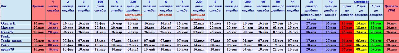 http://s7.uploads.ru/Cqtk6.png