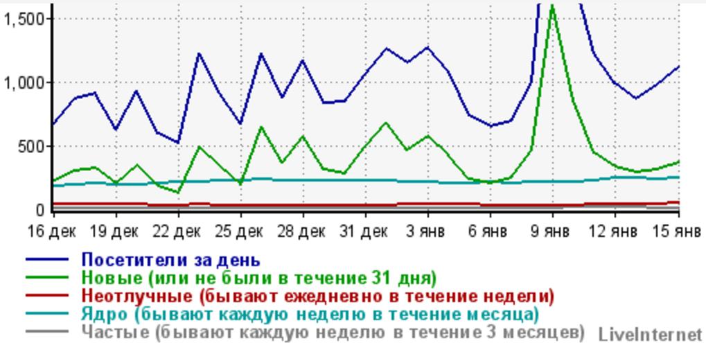 http://s7.uploads.ru/Derkh.png