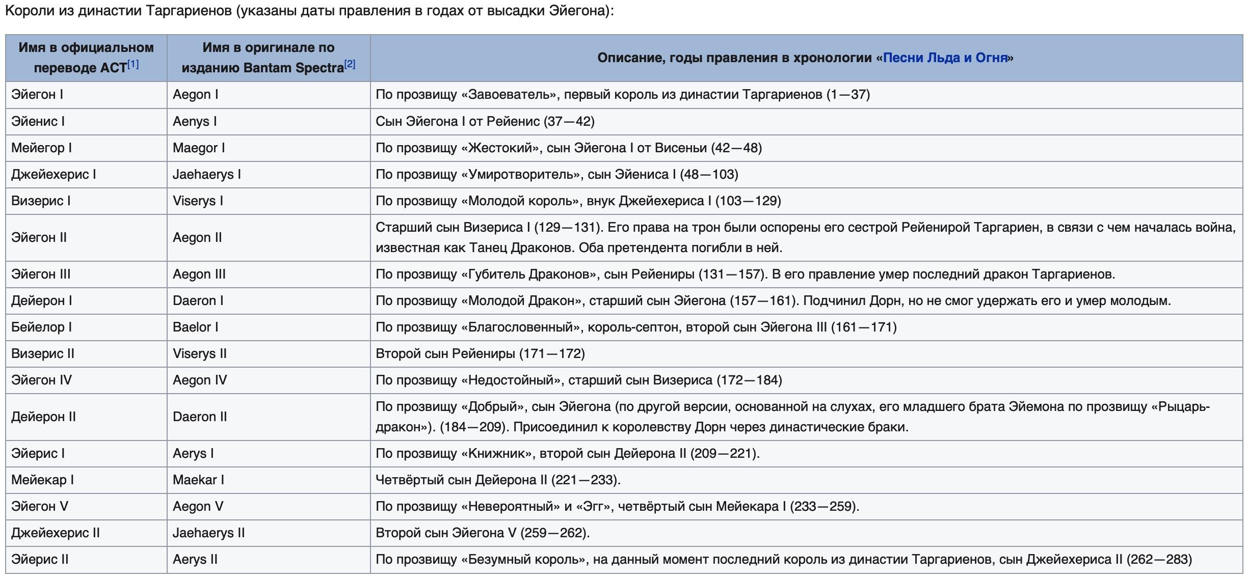 http://s7.uploads.ru/ETjiH.jpg