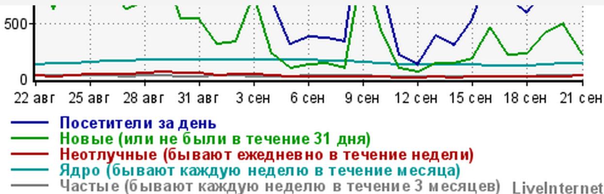 http://s7.uploads.ru/FCXfu.png