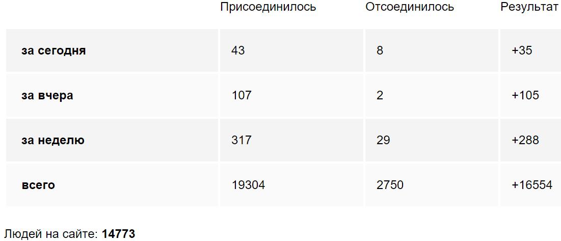 http://s7.uploads.ru/FiyH8.png