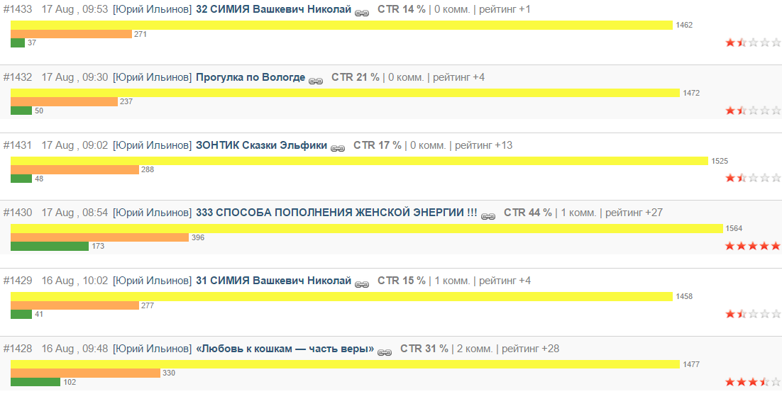 http://s7.uploads.ru/GyME0.png