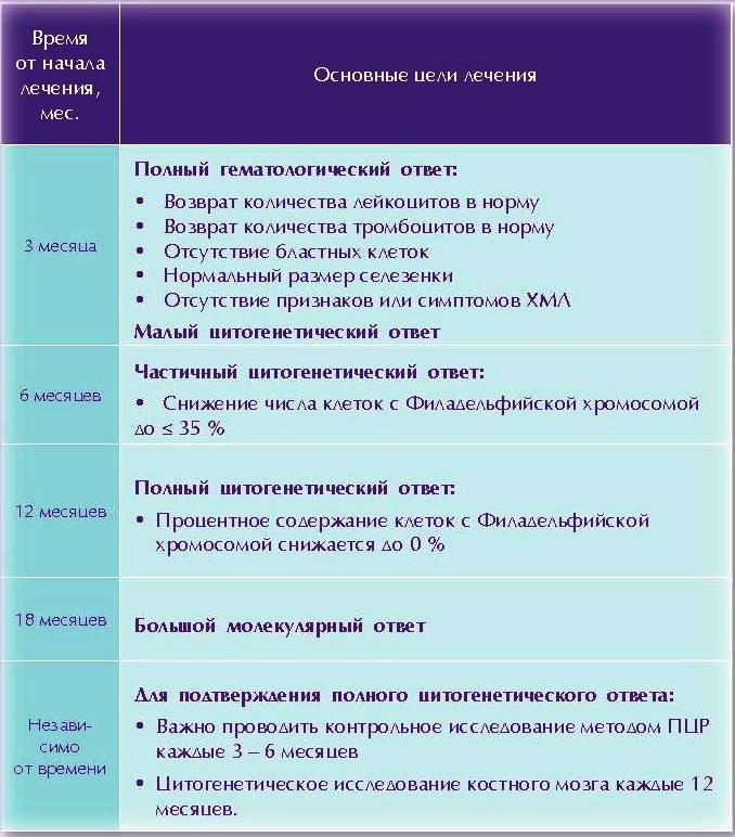 http://s7.uploads.ru/ISP3j.jpg