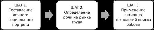 http://s7.uploads.ru/JnQhc.png