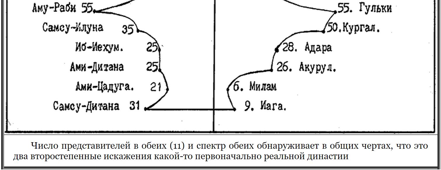 http://s7.uploads.ru/Kq7m0.png
