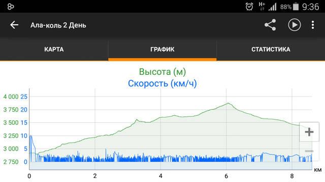 http://s7.uploads.ru/LC0WF.jpg