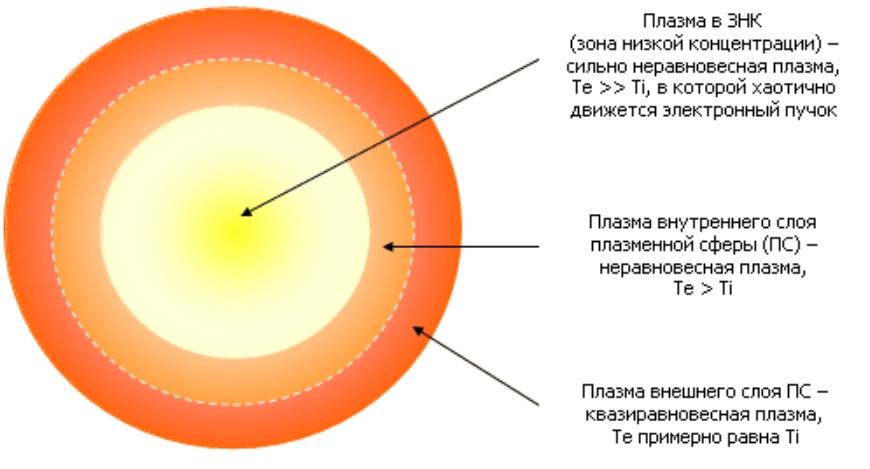 http://s7.uploads.ru/Pw0lt.jpg