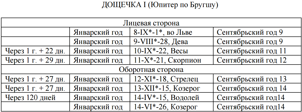 http://s7.uploads.ru/gc3qz.png