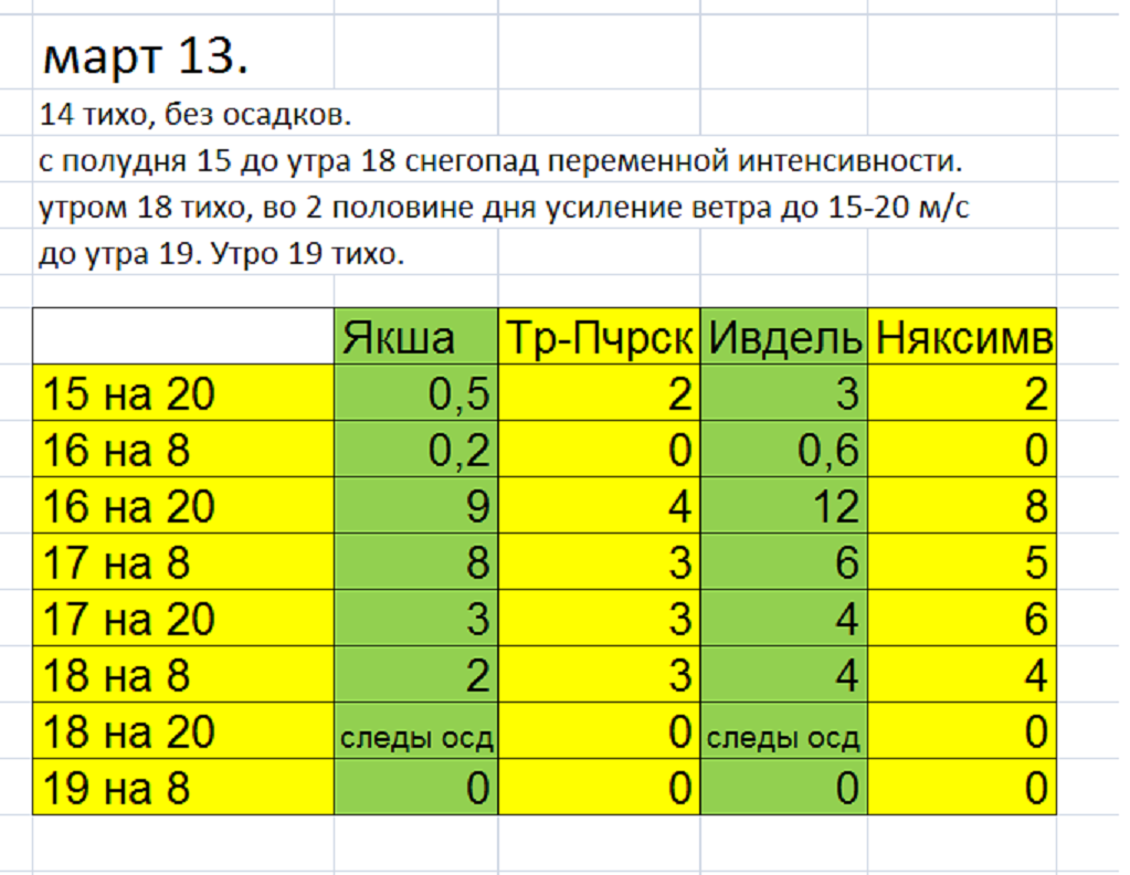 http://s7.uploads.ru/iv36s.png