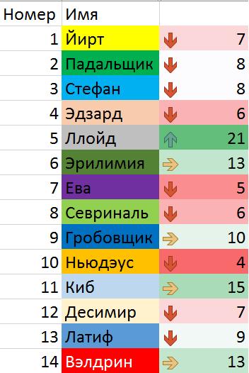 http://s7.uploads.ru/iz2TB.png