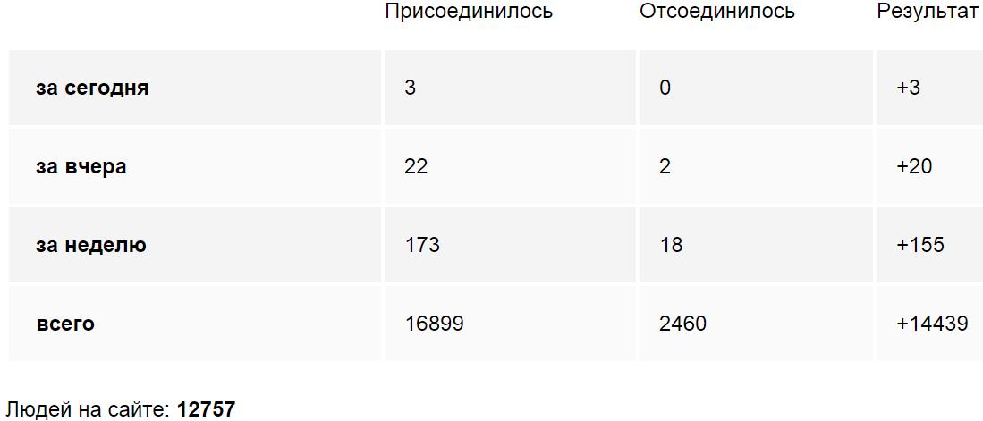 http://s7.uploads.ru/luLC9.png