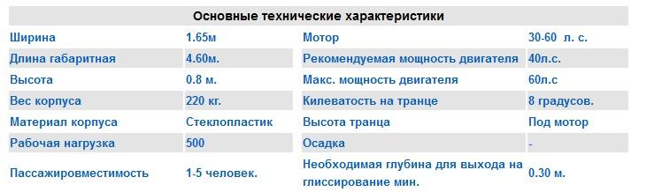 http://s7.uploads.ru/nSgMV.jpg