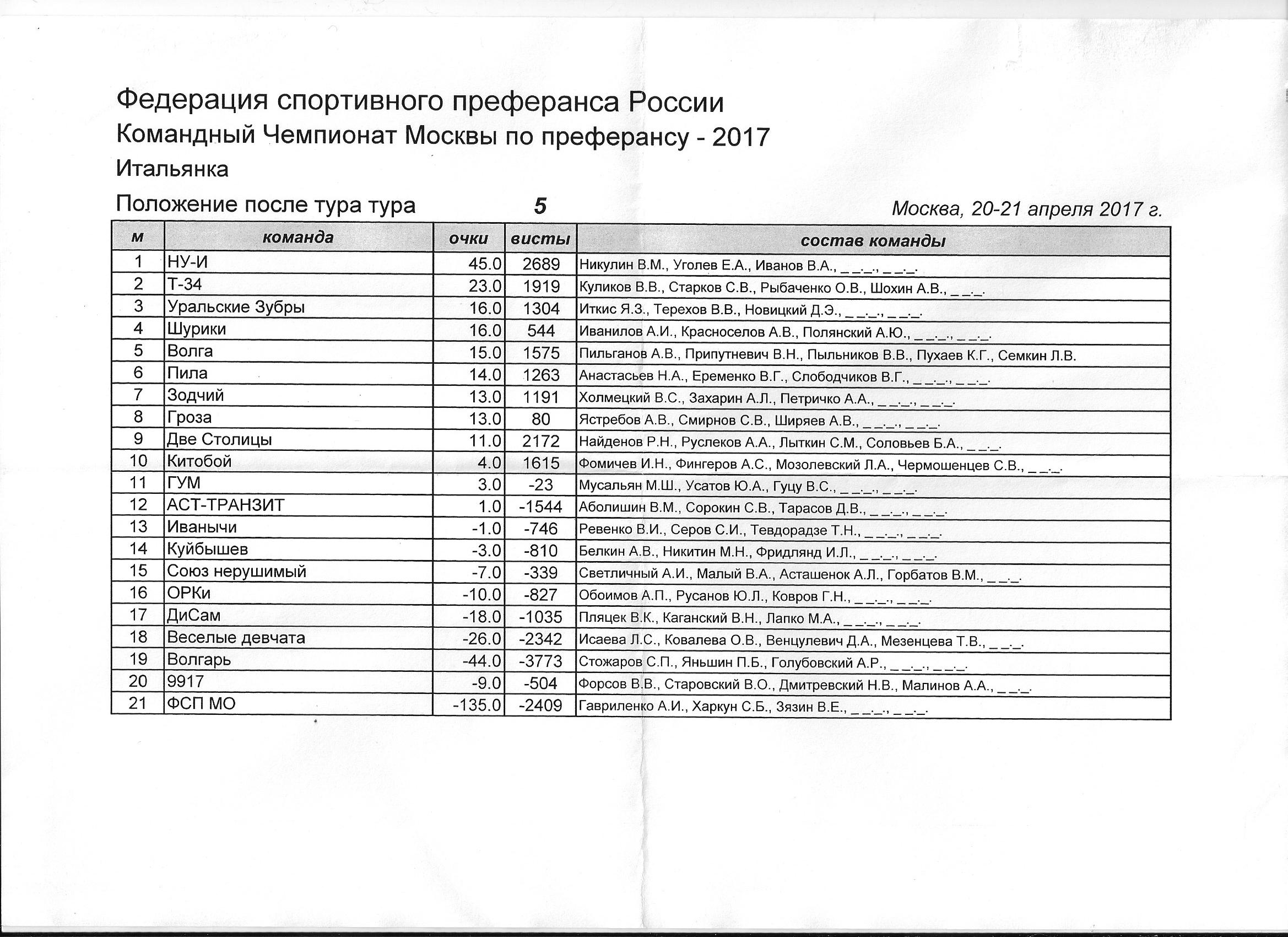 http://s7.uploads.ru/oGsFL.png