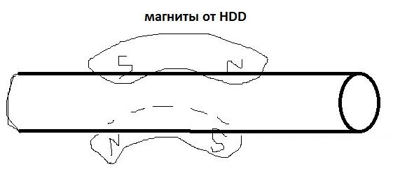 http://s7.uploads.ru/oQ1Aq.png