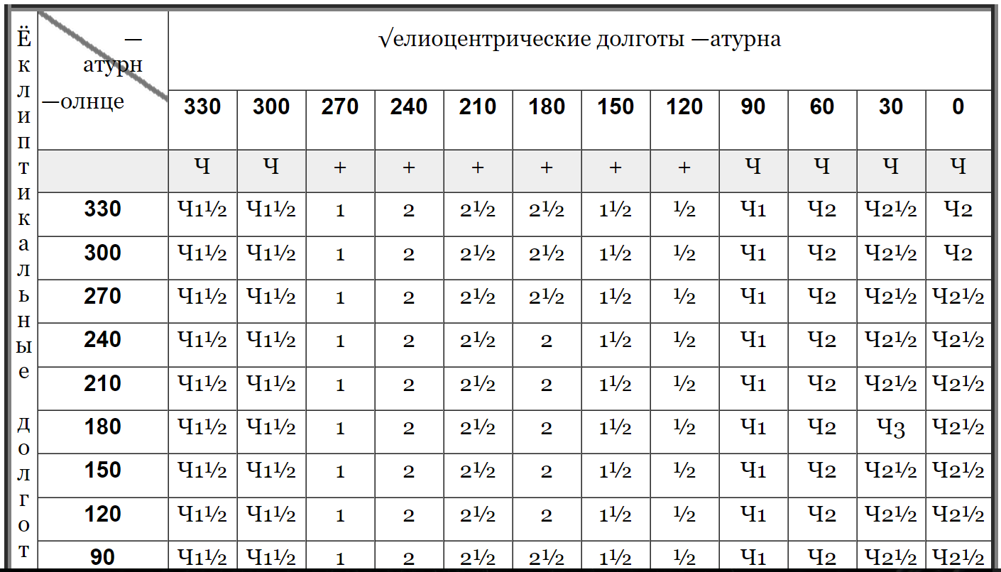 http://s7.uploads.ru/sIFnh.png