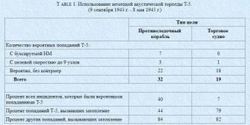 http://s7.uploads.ru/t/0HkdX.jpg