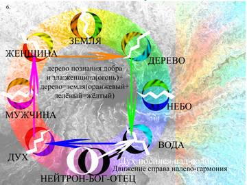 http://s7.uploads.ru/t/0fJs6.jpg
