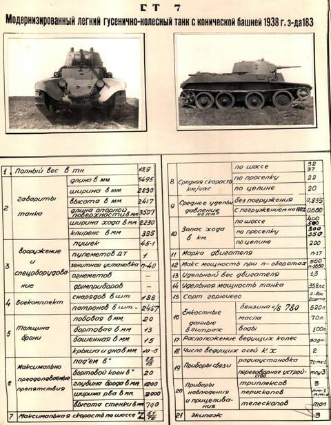 БТ-7 - лёгкий колесно-гусеничный танк 3Xnse