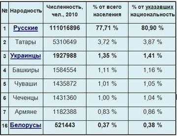 http://s7.uploads.ru/t/3jmDv.jpg