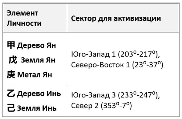 http://s7.uploads.ru/t/CEb9W.png