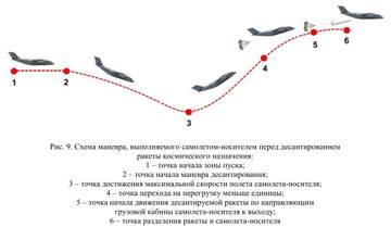 http://s7.uploads.ru/t/D62N3.jpg