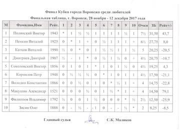 http://s7.uploads.ru/t/Dok4e.jpg