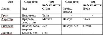 http://s7.uploads.ru/t/H4BS8.jpg