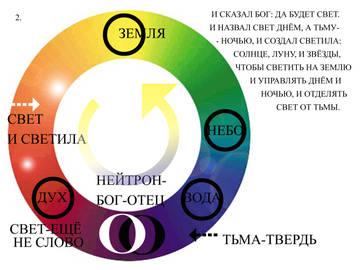 http://s7.uploads.ru/t/H6Xcr.jpg