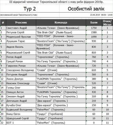 http://s7.uploads.ru/t/Lq5aP.jpg