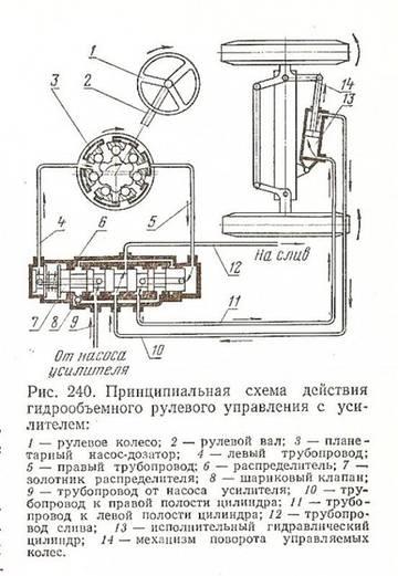 Это схема СК -5 НИВА к такому