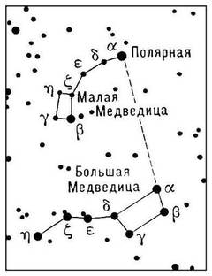 Ориентируемся по звёздам (приложение к БК)