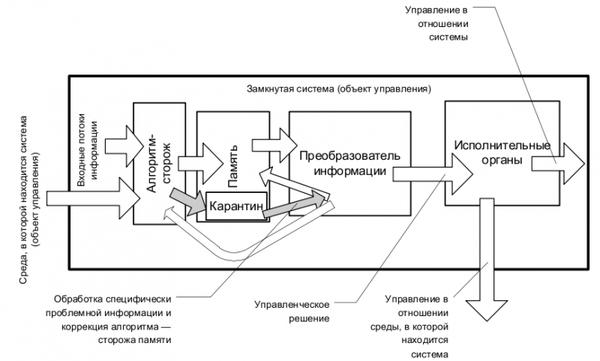 http://s7.uploads.ru/t/SEQvi.png