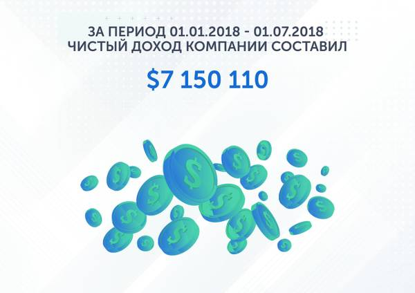 Digithereum Global LTD - digithereum.com - Страница 3 SJLHn