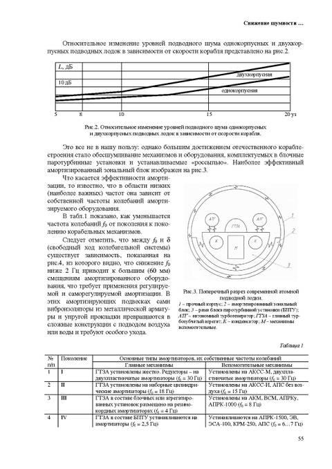 http://s7.uploads.ru/t/ac1oR.jpg