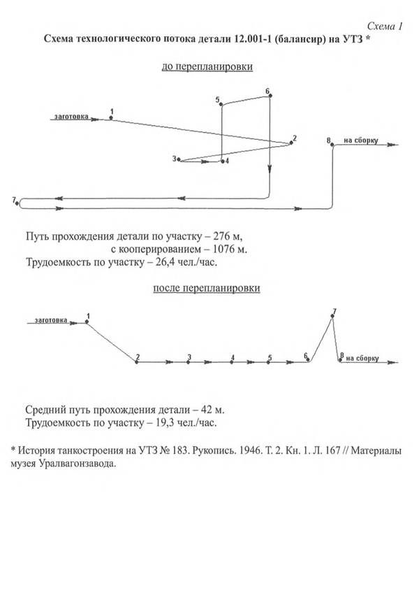 http://s7.uploads.ru/t/aoB41.jpg