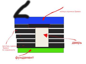 http://s7.uploads.ru/t/bVDK4.jpg