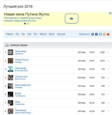 http://s7.uploads.ru/t/eMTNK.png