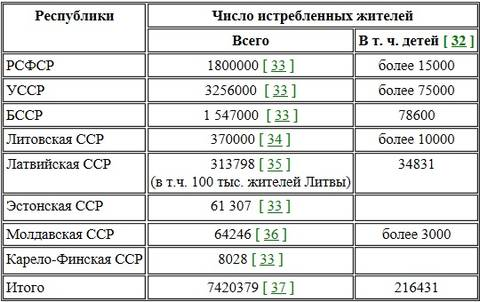 http://s7.uploads.ru/t/fHwIz.jpg