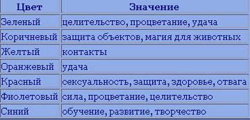 http://s7.uploads.ru/t/idTIy.jpg