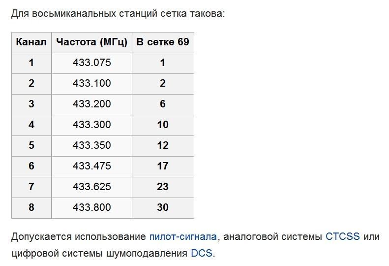 http://s7.uploads.ru/t/jzZMv.jpg
