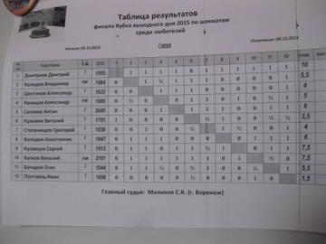 http://s7.uploads.ru/t/nsPIk.jpg