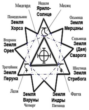 http://s7.uploads.ru/t/uPz15.jpg