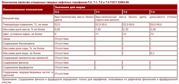 http://s7.uploads.ru/t/xO31A.png