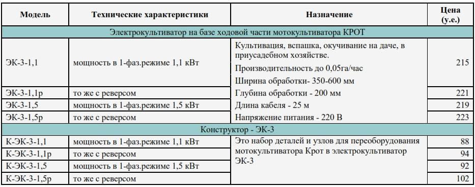http://s7.uploads.ru/tuHvB.jpg