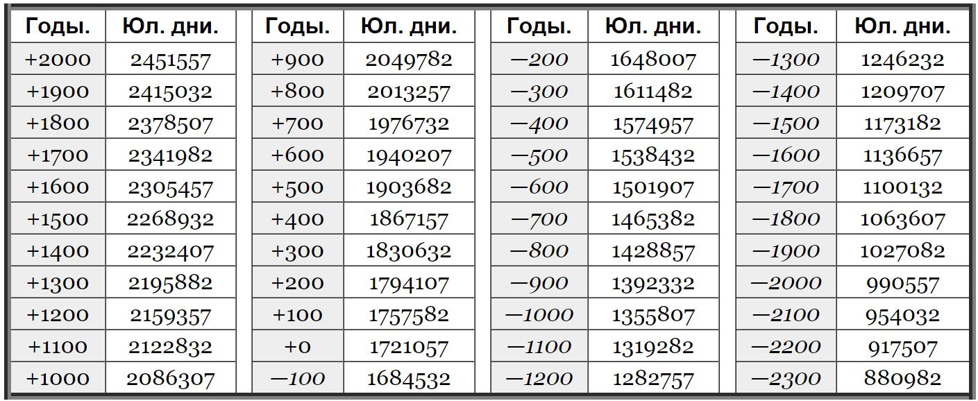 http://s7.uploads.ru/vEoOT.png