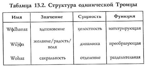 http://s7.uploads.ru/zM2X7.png
